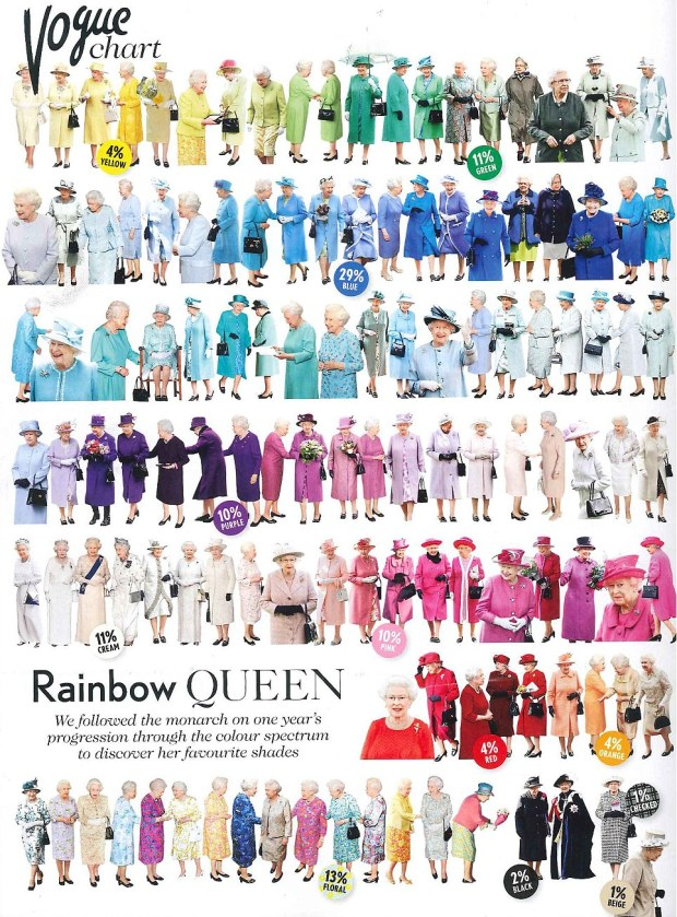 vogue-60-anos-60-year-elisabeth-2-II-reina-inglaterra-queen-modaddiction-color-estilo-moda-look-colour-fashion-trend-tendencia-1