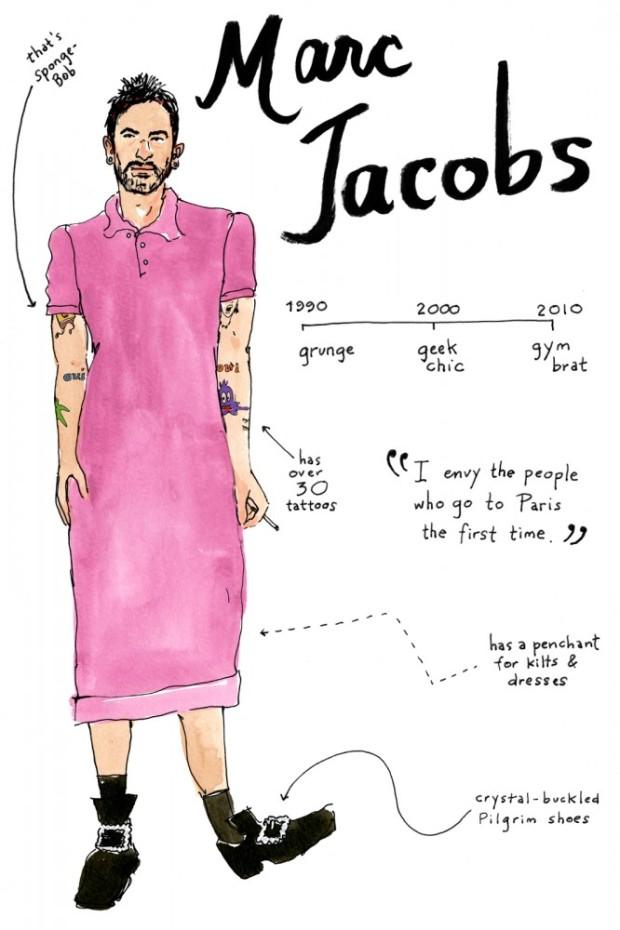 joana-avillez-mas-influyentes-most-influyent-modaddiction-moda-fashion-arte-art-ilustradora-illustrations-ilustraciones-trends-tendencias-marc-jacobs