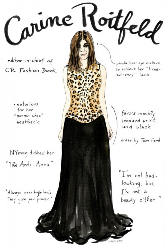 Joana-Avillez-top-fashion-editors-illustrations-modaddiction-ilustraciones-redactores-moda-fashion-trends-tendencias-carine-roitfeld-cr-fashion-book