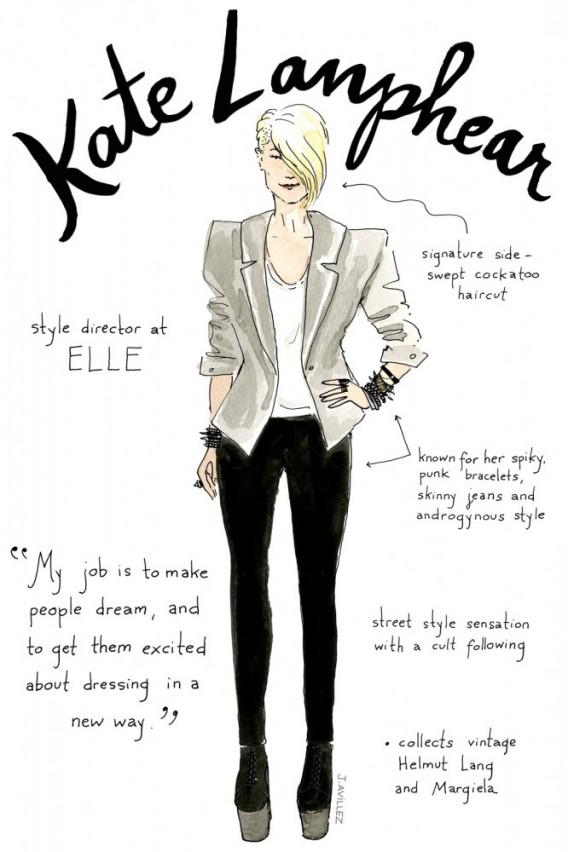 Joana-Avillez-top-fashion-editors-illustrations-modaddiction-ilustraciones-redactores-moda-fashion-trends-tendencias-kate-lanphear-elle-us